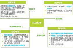 2016年中国B2B电子商务行业研究报告