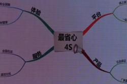 """靓象4S建材平台启动,誓做行业""""京东"""""""