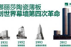 蒙娜丽莎绿建力量中国行(贵阳站)成功举办