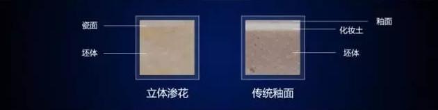 【特稿】为什么瓷抛砖、真石、原石、瓷抛石有点说不清,因为大理石瓷砖缺一部行业标准!(2)4758.jpg