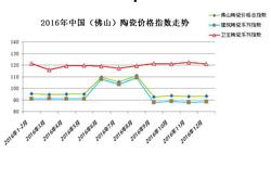 12月陶瓷价格总指数微幅上涨 市场成交价跌量升