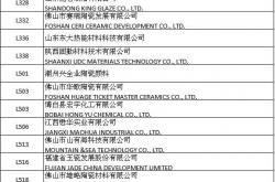 收藏|2017广州陶瓷工业展展商名录!