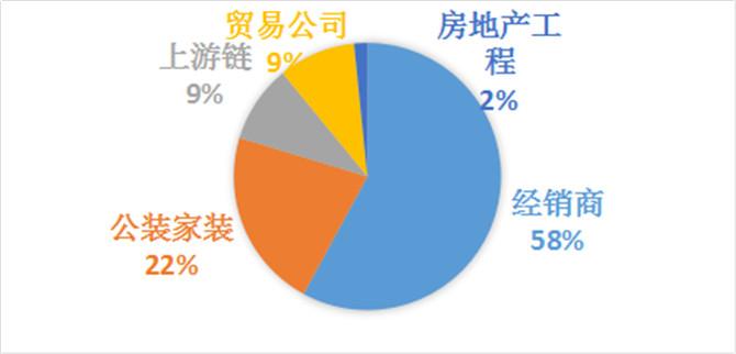 【第31届中国•佛山陶博会】实力,用数据来说话!1358.jpg