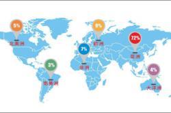 从陶博会权威数据看陶瓷市场未来走向