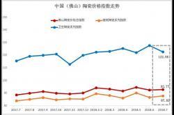 2018年7月佛山陶瓷价格指数走势点评分析:权重产品交易下滑 洁具市场回归理性