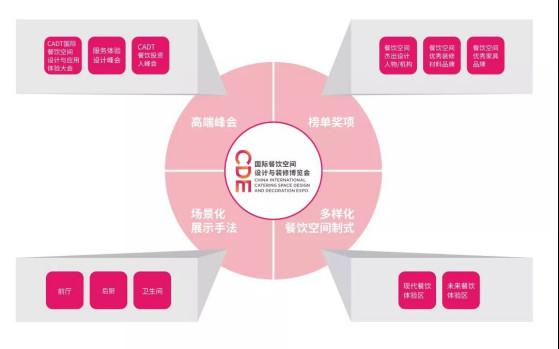 7月7-12日,国际餐饮空间设计与装修博览会强势登录!338.jpg
