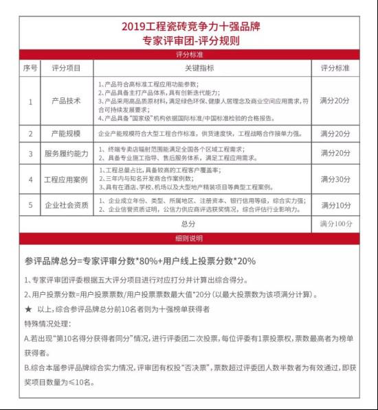 """官宣丨2019""""公装奖""""专家评审团强劲阵容揭晓!1208.jpg"""
