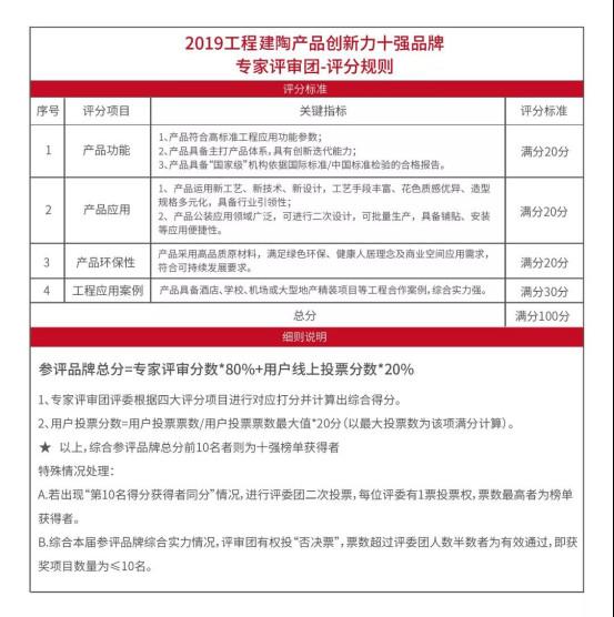 """官宣丨2019""""公装奖""""专家评审团强劲阵容揭晓!1210.jpg"""
