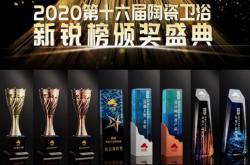 恒洁独揽2020新锐榜8项大奖 品牌力、智造力、传播力全面驱动行业进步