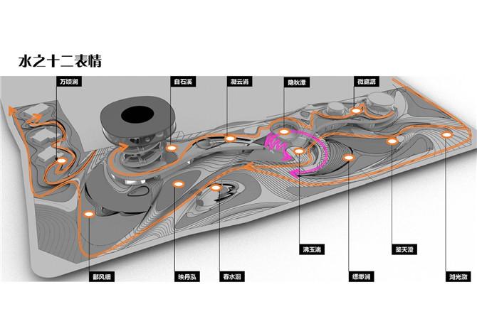 8、景观结构分析图.jpg