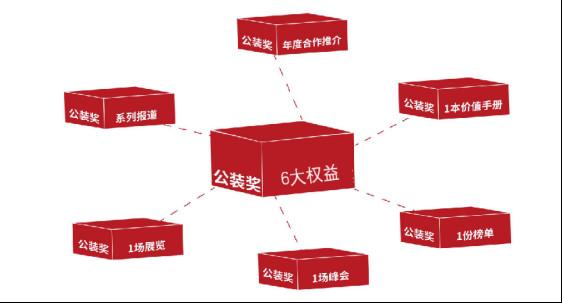 """2020""""公装奖""""全国参评火热进行中!961.jpg"""