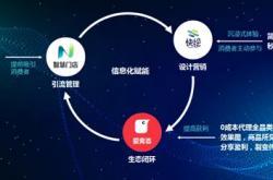 广东企业竞争力500强榜单 | 创新驱动金朝阳品牌竞争力持续跃升!