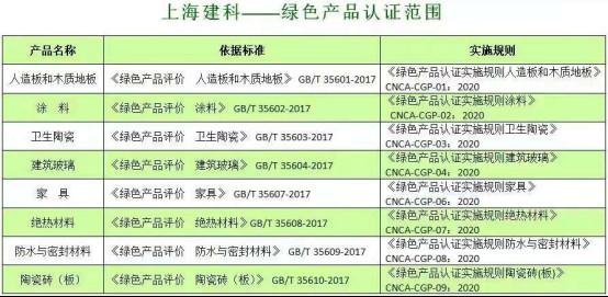 上海建科公众号679.jpg
