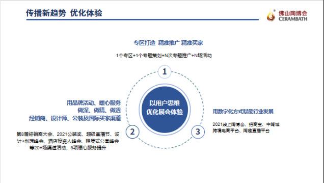 龙清玉:第36届佛山陶博会现场人数达64576人,同比第35届上涨9.18%,其中经销商占比接近一半!3048.jpg