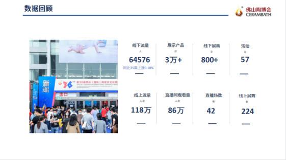龙清玉:第36届佛山陶博会现场人数达64576人,同比第35届上涨9.18%,其中经销商占比接近一半!1227.jpg
