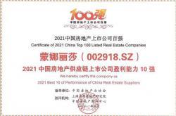 蒙娜丽莎获评2021中国房地产供应链上市公司盈利能力10强