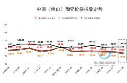 淡季深入  8月佛陶价格指数下滑幅度加大